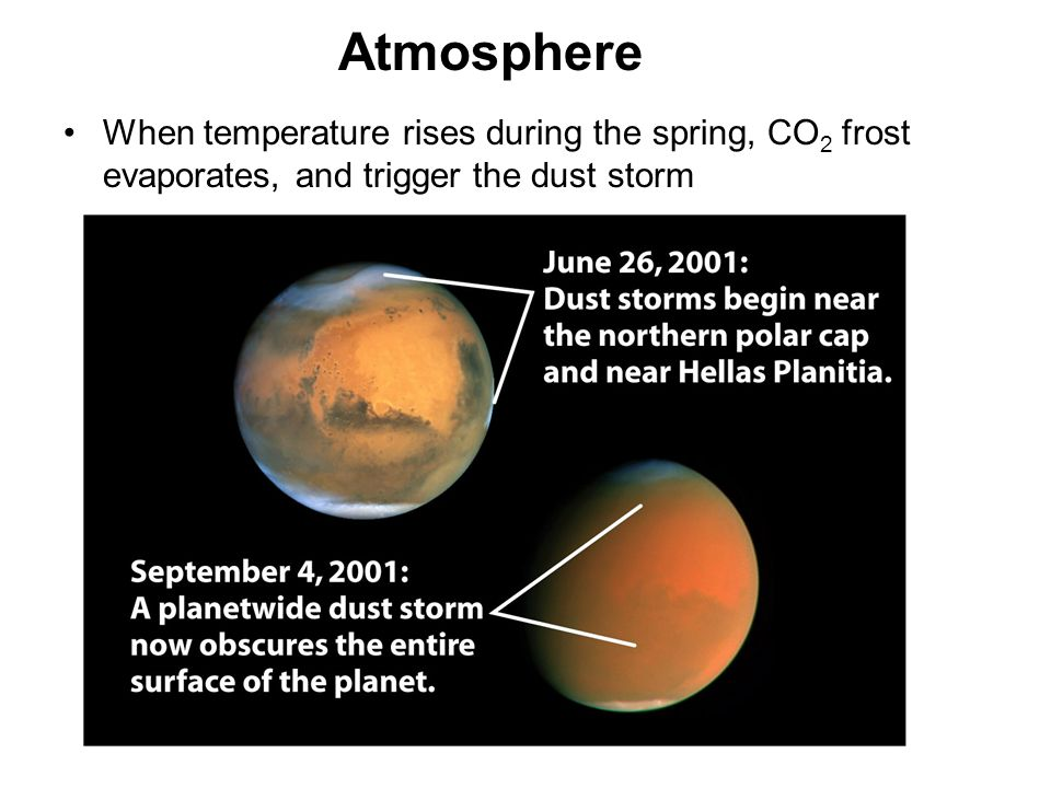 Atmosphere When temperature rises during the spring, CO2 frost evaporates, and trigger the dust storm.
