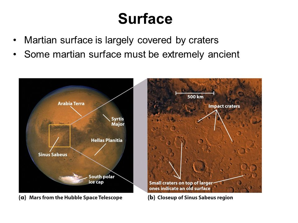 Surface Martian surface is largely covered by craters