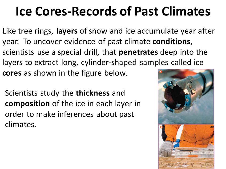 Ice Cores-Records of Past Climates