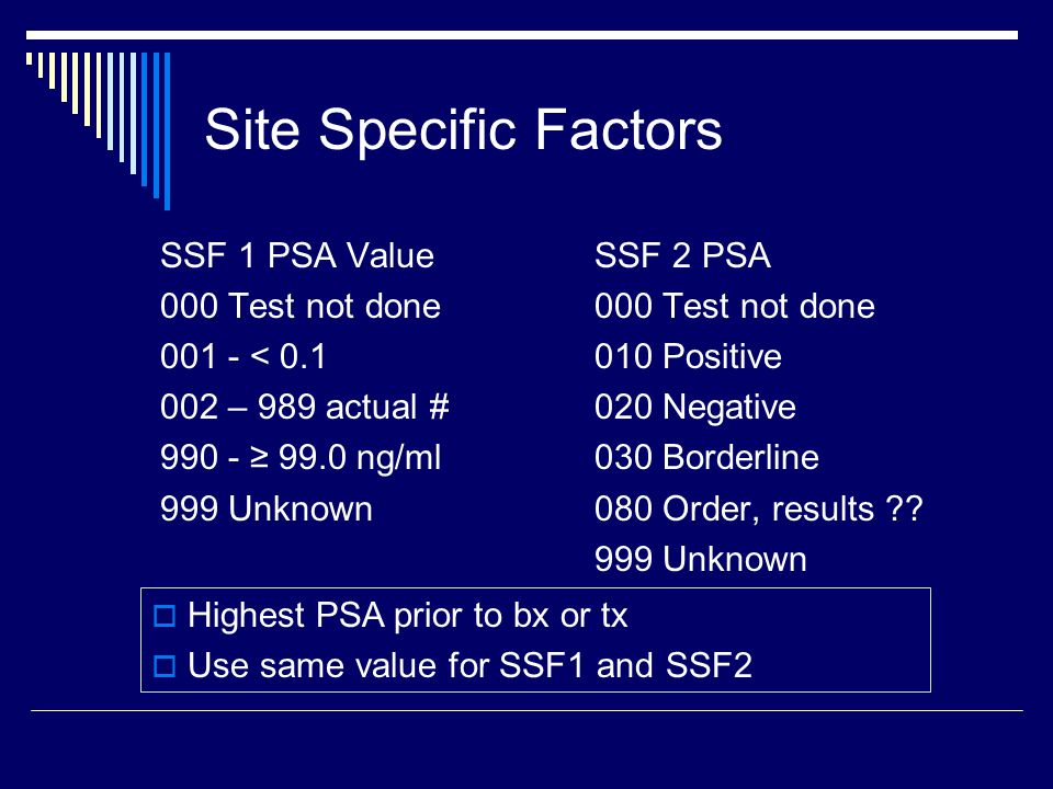 Site Specific Factors SSF 1 PSA Value 000 Test not done 001 - < 0.1