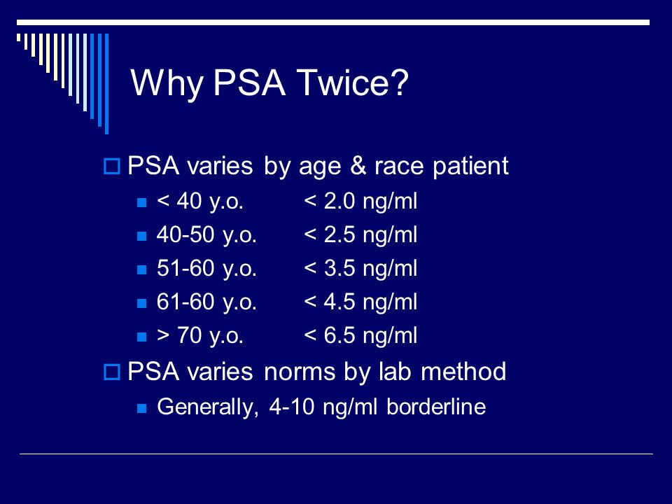 Why PSA Twice PSA varies by age & race patient