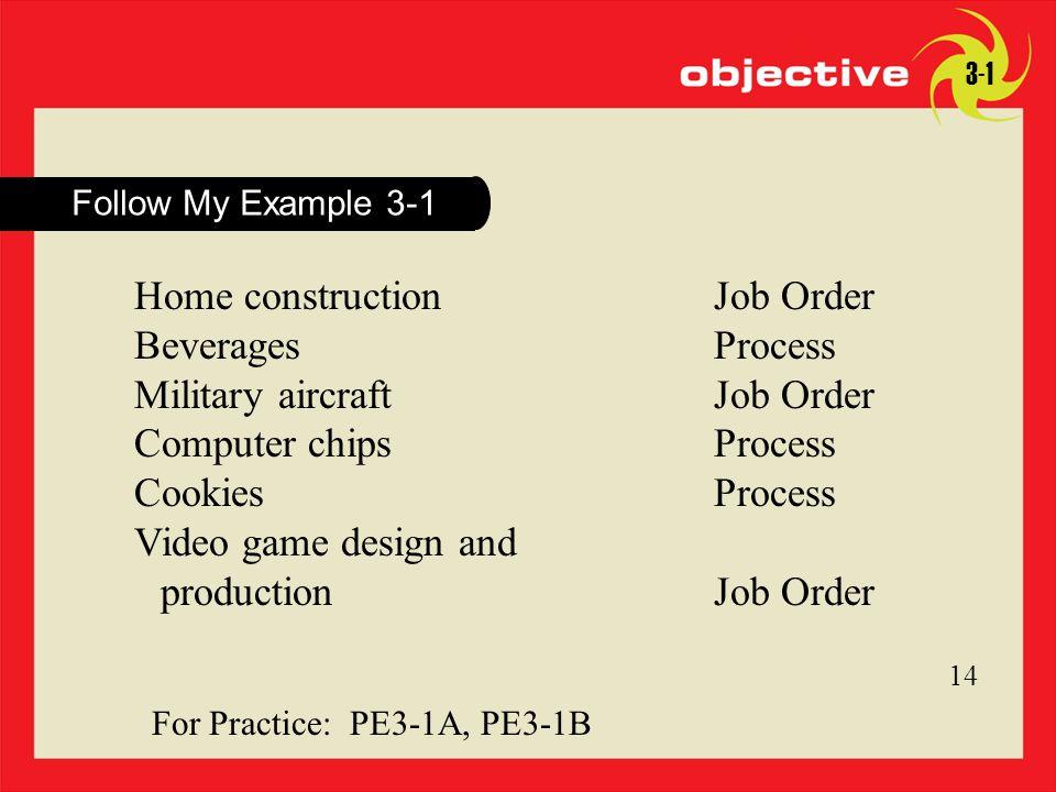 Home construction Job Order Beverages Process