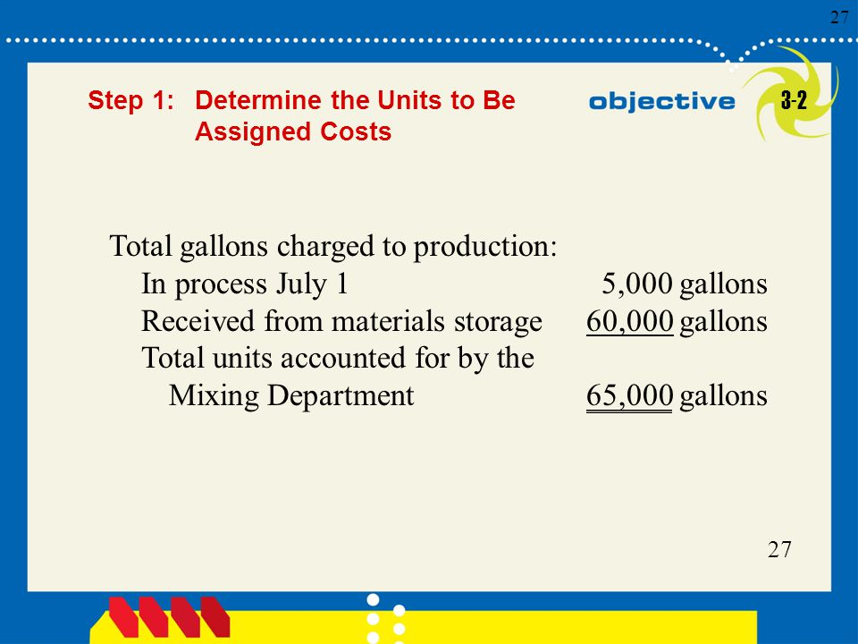 Total gallons charged to production: In process July 1 5,000 gallons