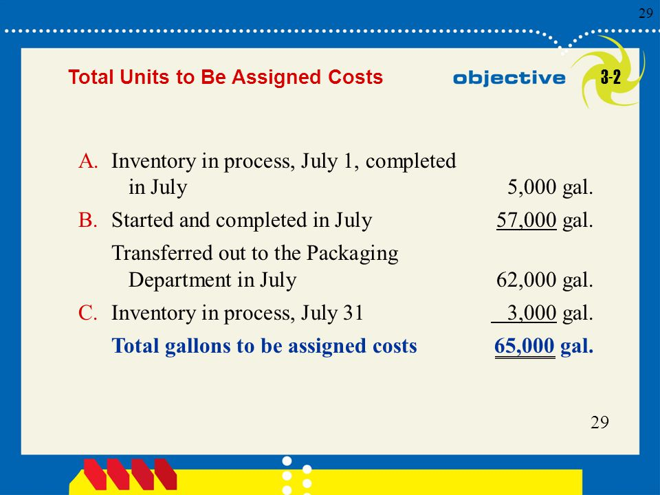 Inventory in process, July 1, completed in July 5,000 gal.