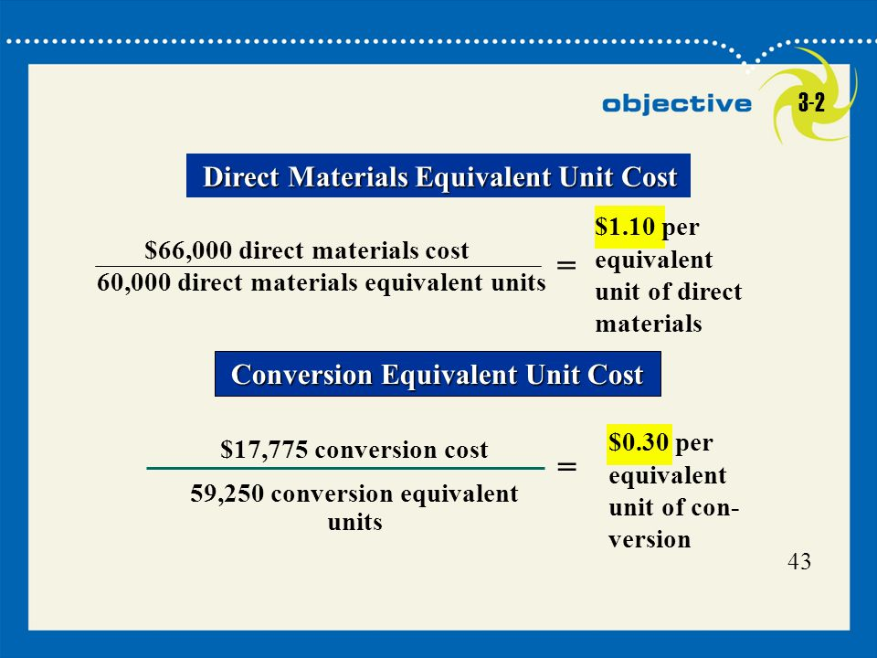 $66,000 direct materials cost 59,250 conversion equivalent units