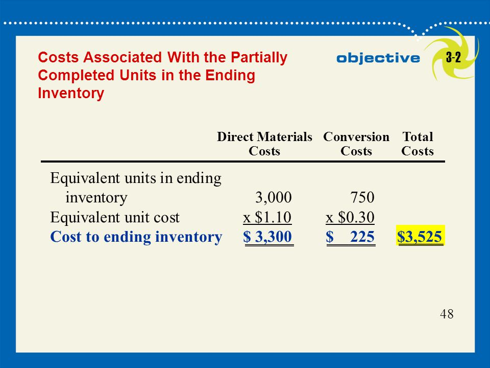 Equivalent units in ending inventory 3,000 750