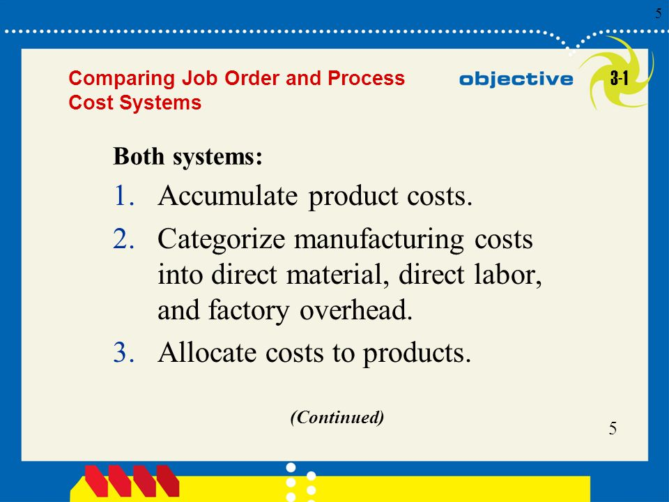 Accumulate product costs.
