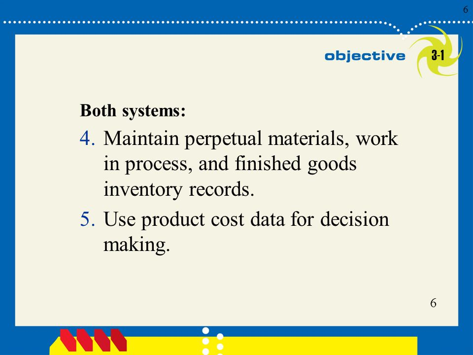 Use product cost data for decision making.