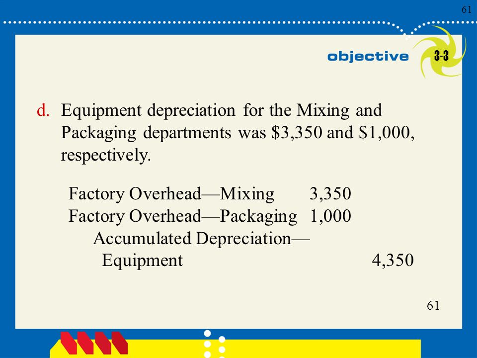 Factory Overhead—Mixing 3,350 Factory Overhead—Packaging 1,000