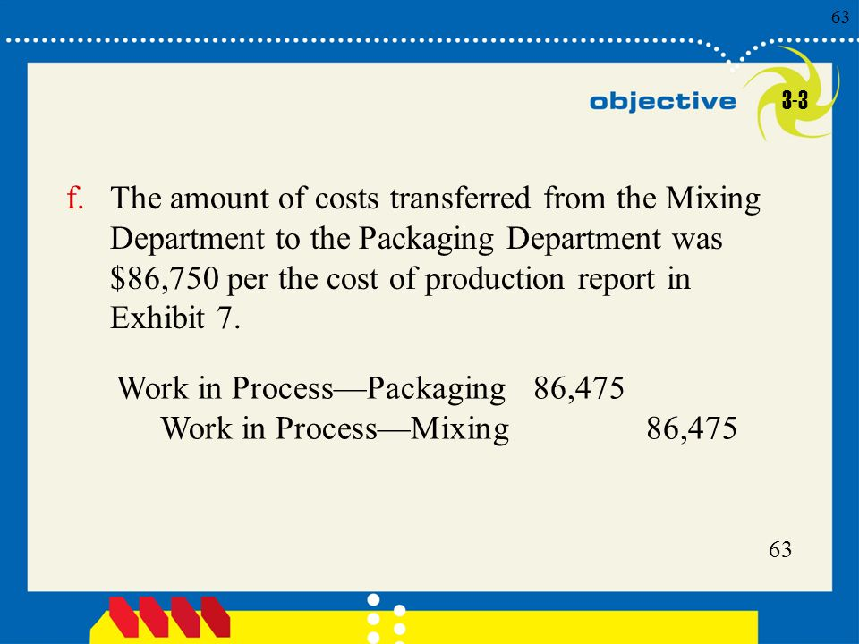 Work in Process—Packaging 86,475 Work in Process—Mixing 86,475