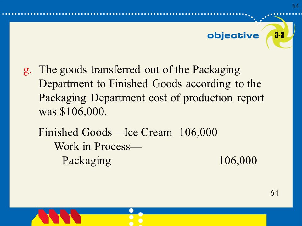 Finished Goods—Ice Cream 106,000 Work in Process— Packaging 106,000