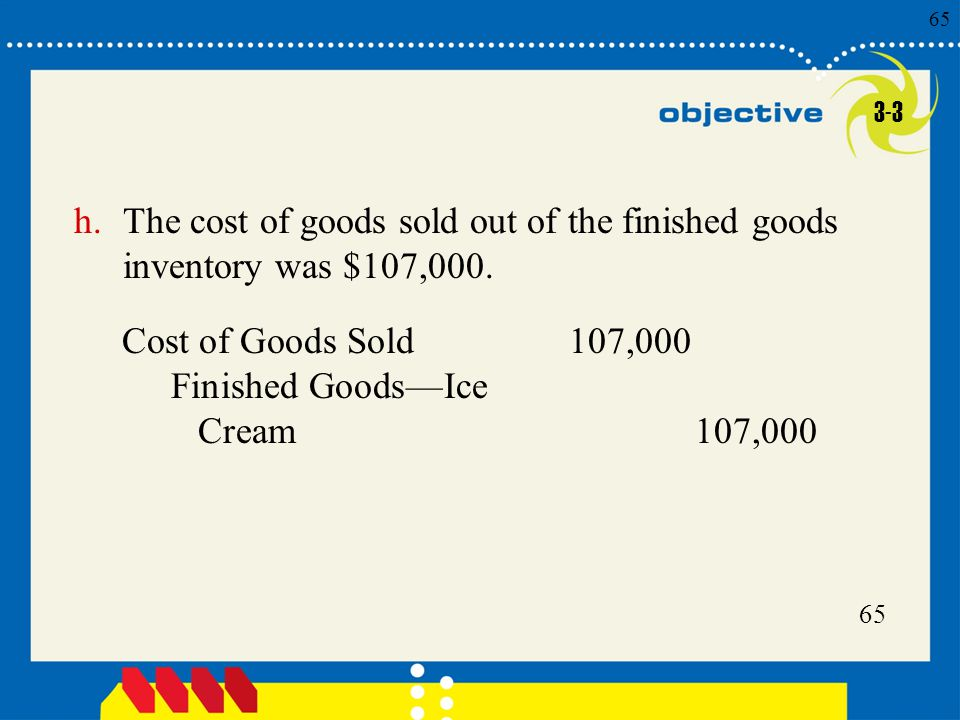 Finished Goods—Ice Cream 107,000