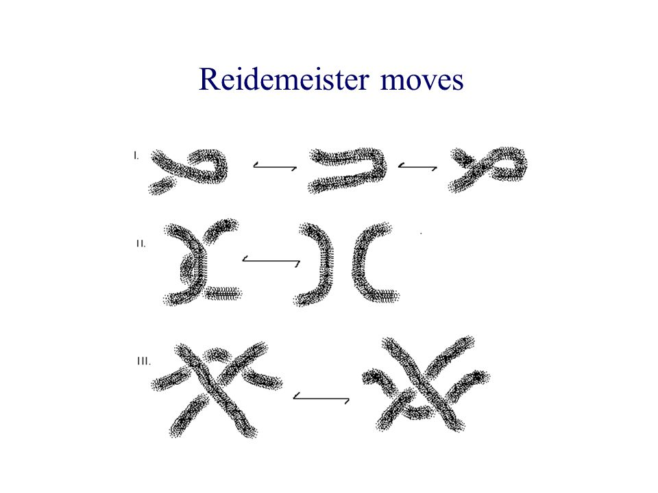 Reidemeister moves Invariants: assign to each crossing specific value, o 1 –1, t and form determinant  polynomial.
