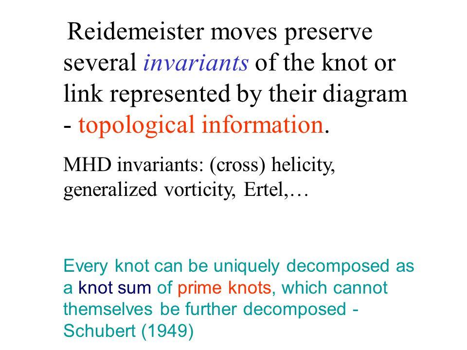 MHD invariants: (cross) helicity, generalized vorticity, Ertel,…