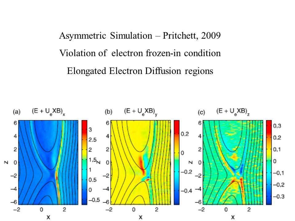 Asymmetric Simulation – Pritchett, 2009