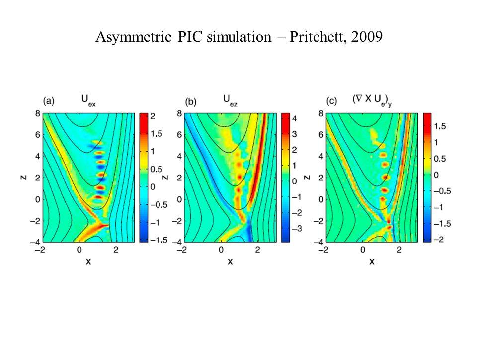 Asymmetric PIC simulation – Pritchett, 2009