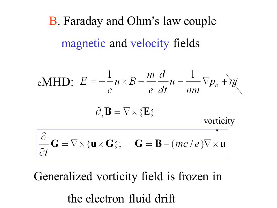 B. Faraday and Ohm's law couple magnetic and velocity fields