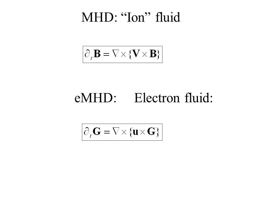 MHD: Ion fluid eMHD: Electron fluid: