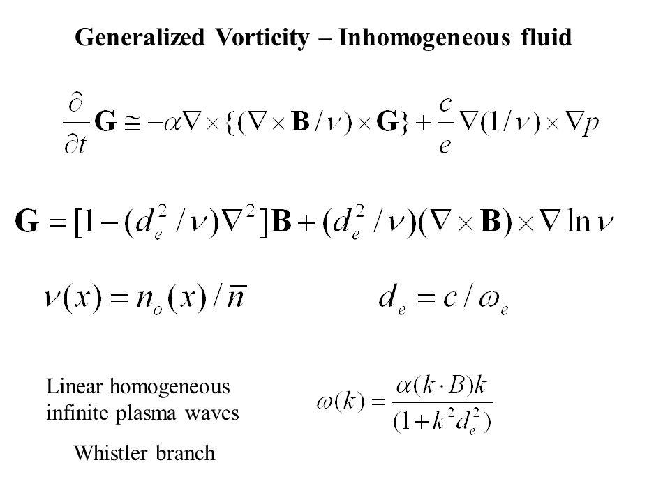 Generalized Vorticity – Inhomogeneous fluid