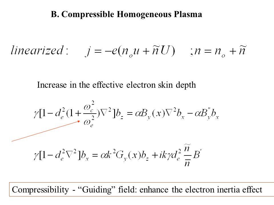 B. Compressible Homogeneous Plasma