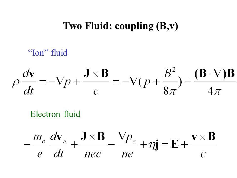 Two Fluid: coupling (B,v)