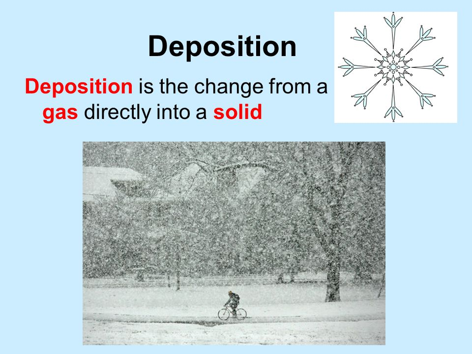 Deposition Deposition is the change from a gas directly into a solid
