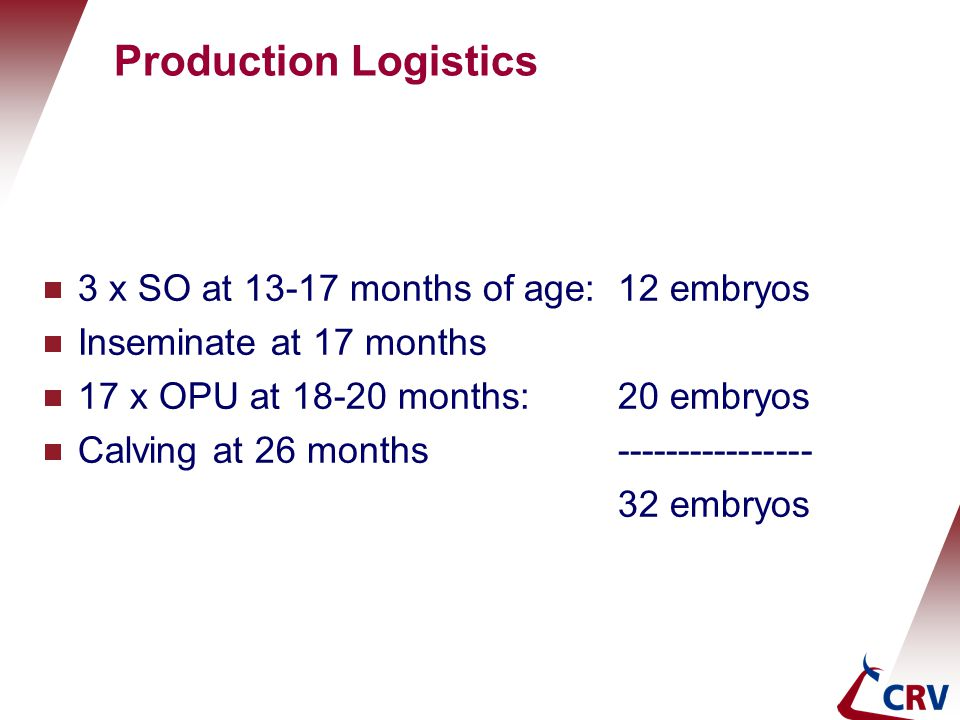 Production Logistics 3 x SO at 13-17 months of age: 12 embryos