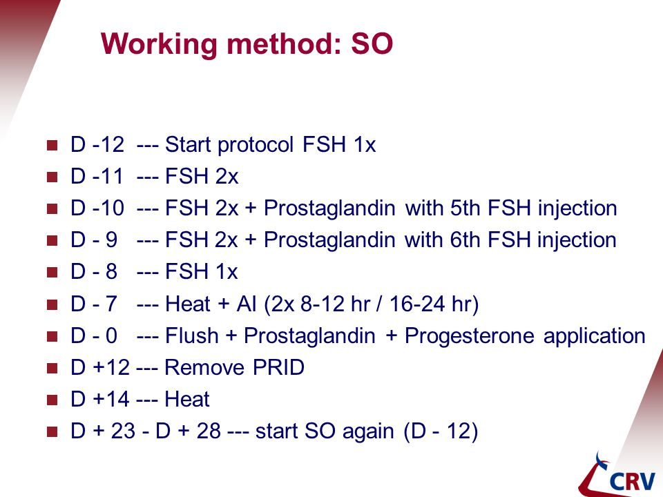 Working method: SO D -12 --- Start protocol FSH 1x D -11 --- FSH 2x