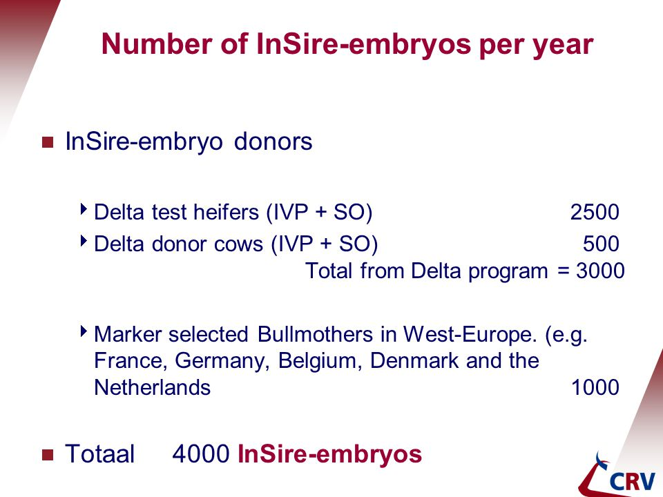Number of InSire-embryos per year