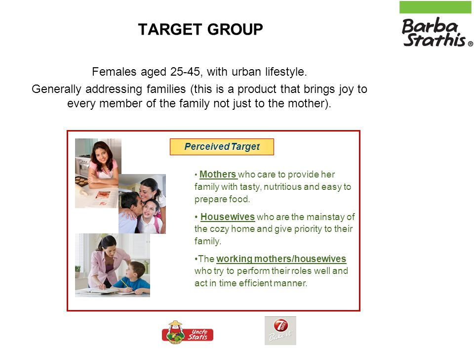 Females aged 25-45, with urban lifestyle.