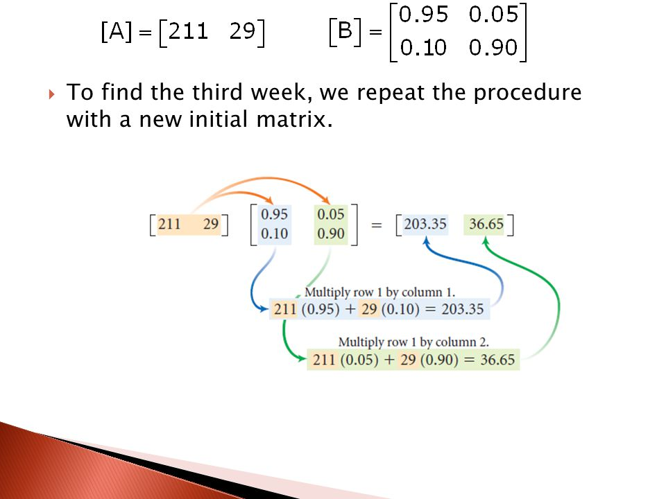 To find the third week, we repeat the procedure with a new initial matrix.