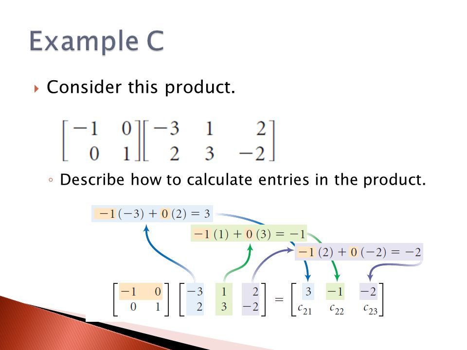 Example C Consider this product.