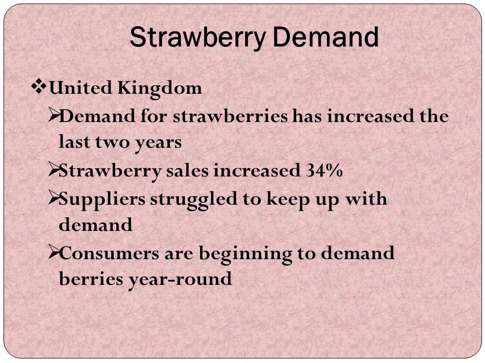 Strawberry Demand United Kingdom