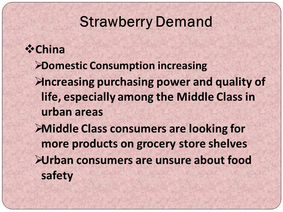 Strawberry Demand China