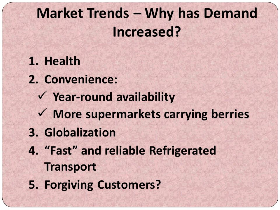 Market Trends – Why has Demand Increased