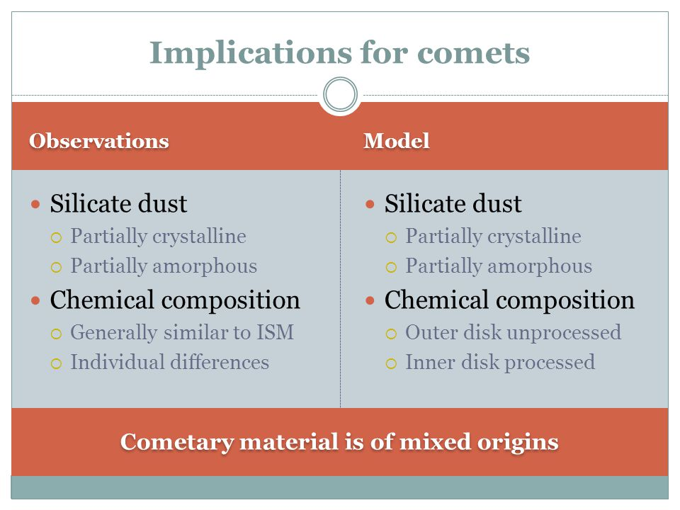 Implications for comets