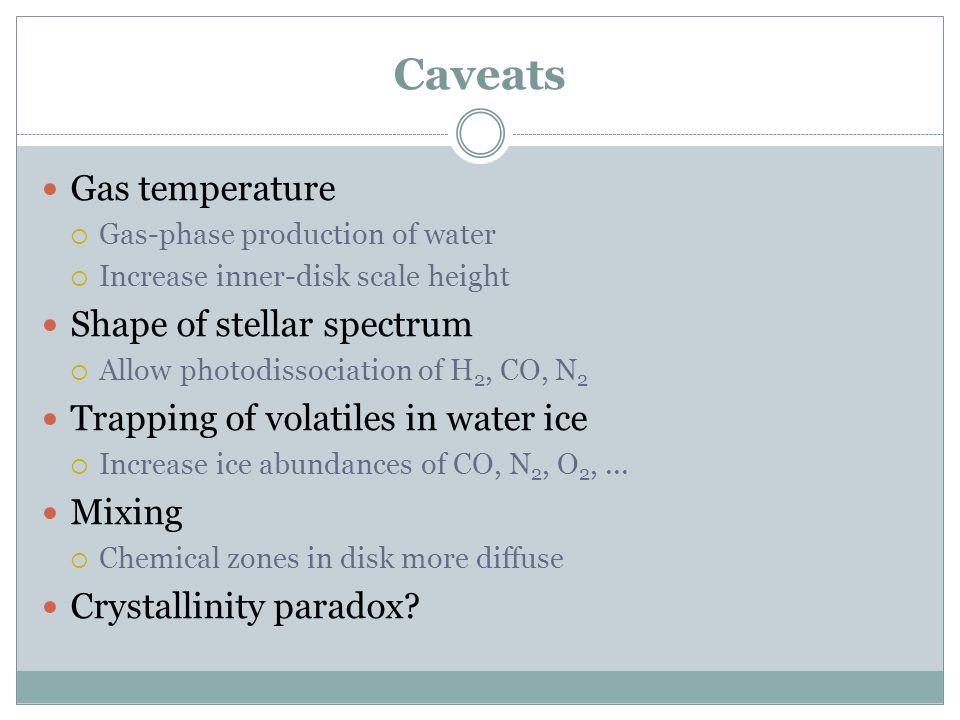 Caveats Gas temperature Shape of stellar spectrum