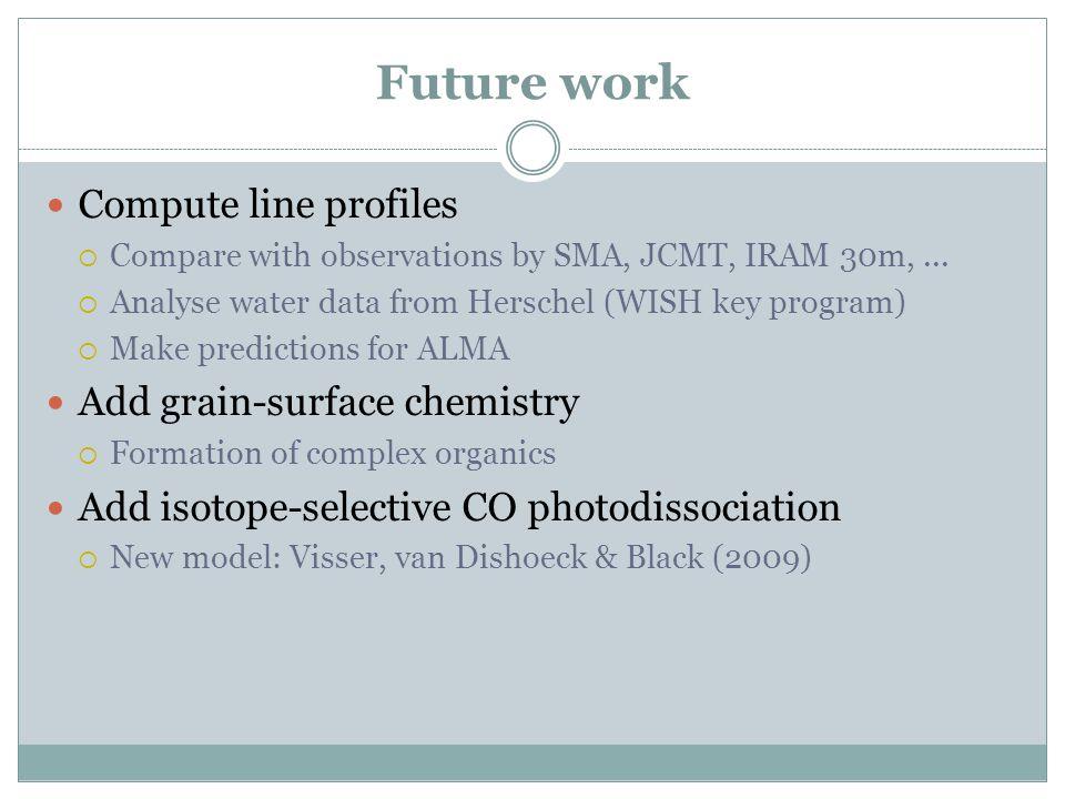 Future work Compute line profiles Add grain-surface chemistry