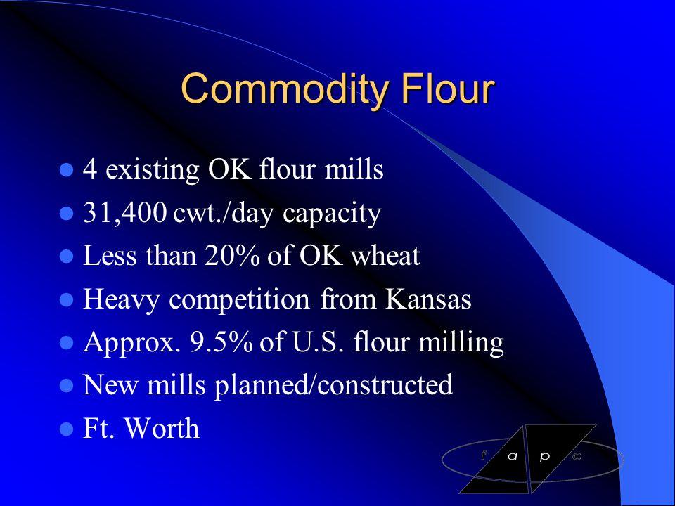 Commodity Flour 4 existing OK flour mills 31,400 cwt./day capacity