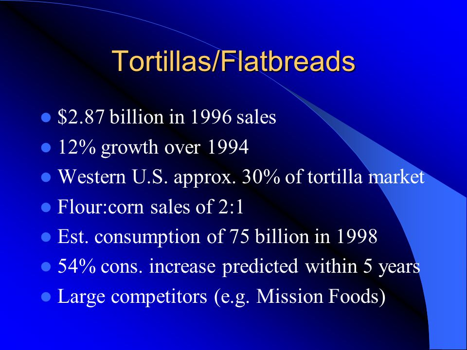 Tortillas/Flatbreads
