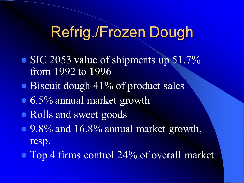 Refrig./Frozen Dough SIC 2053 value of shipments up 51.7% from 1992 to 1996. Biscuit dough 41% of product sales.