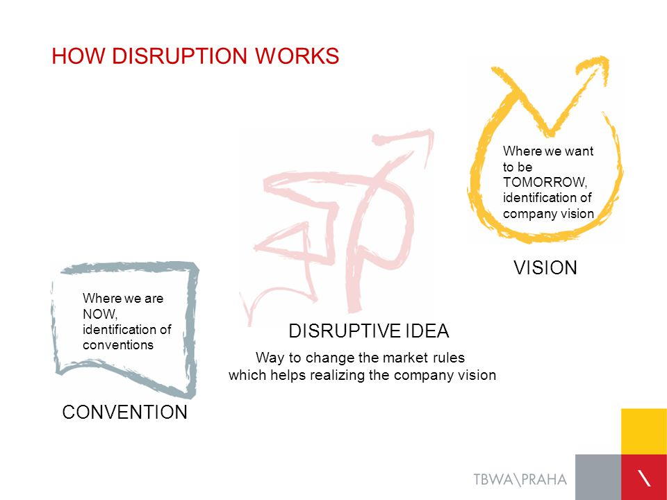 HOW DISRUPTION WORKS VISION DISRUPTIVE IDEA CONVENTION