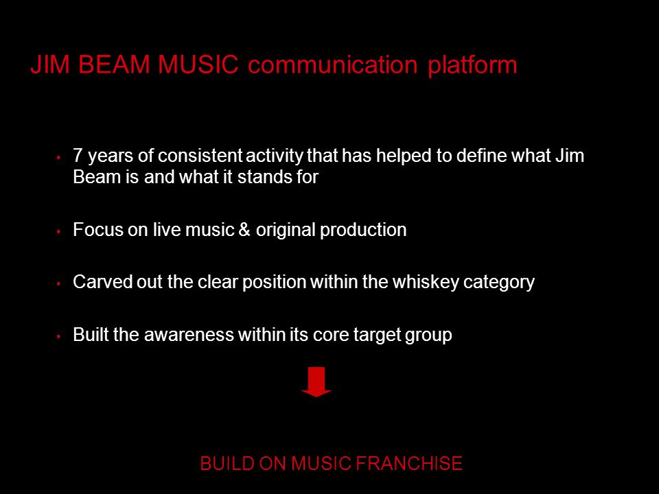 JIM BEAM MUSIC communication platform