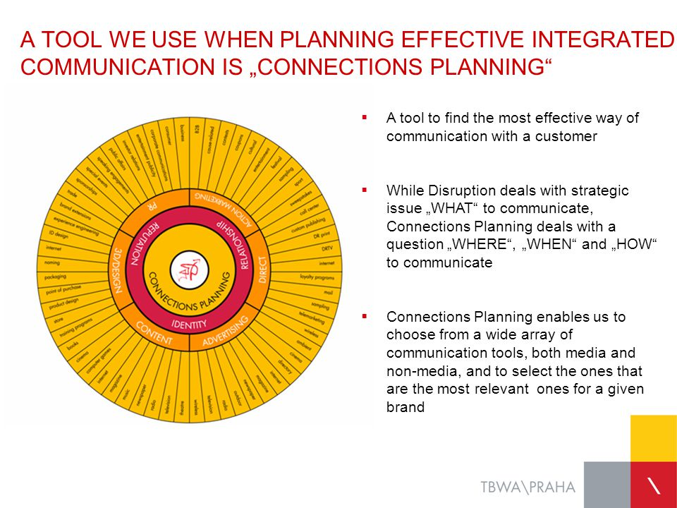 "A TOOL WE USE WHEN PLANNING EFFECTIVE INTEGRATED COMMUNICATION IS ""CONNECTIONS PLANNING"