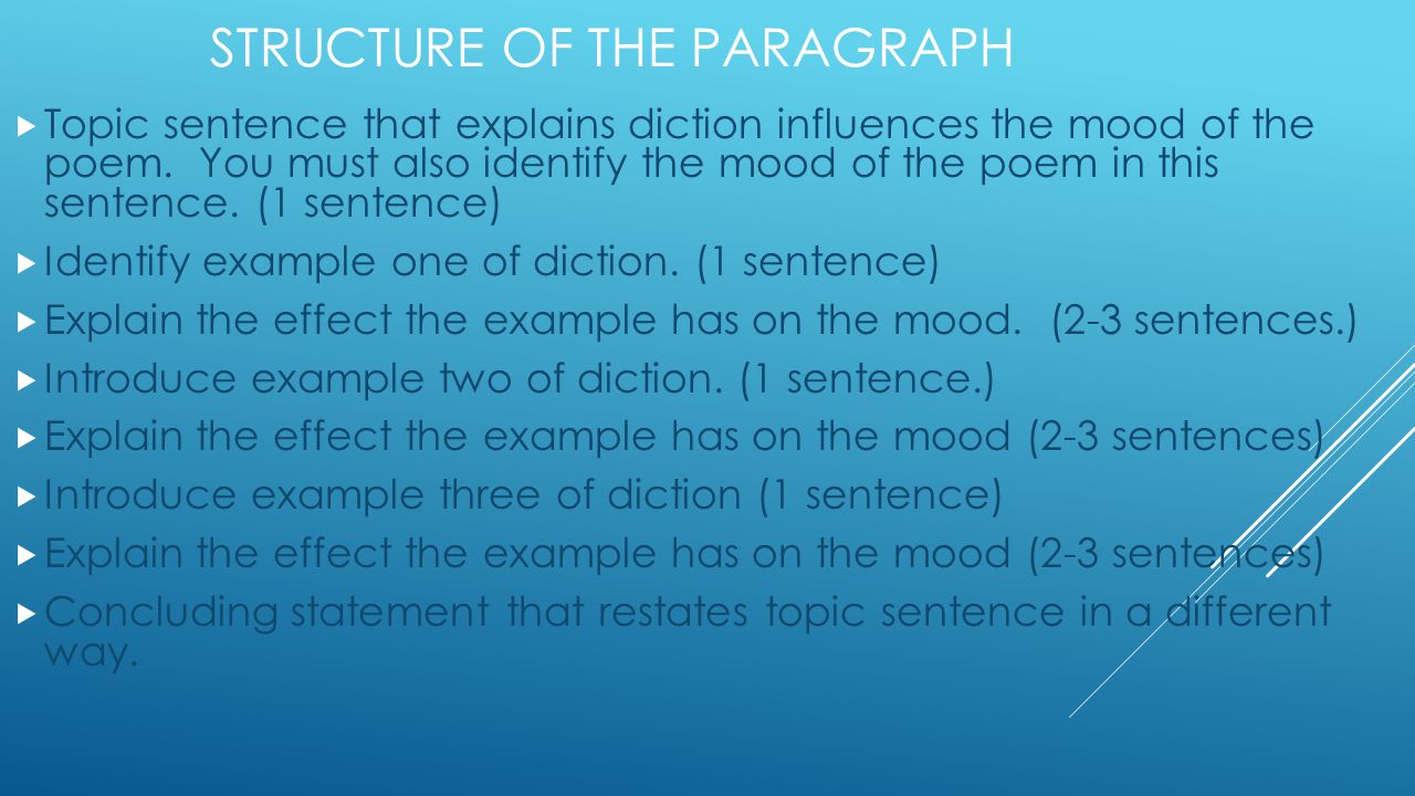 Structure of the paragraph