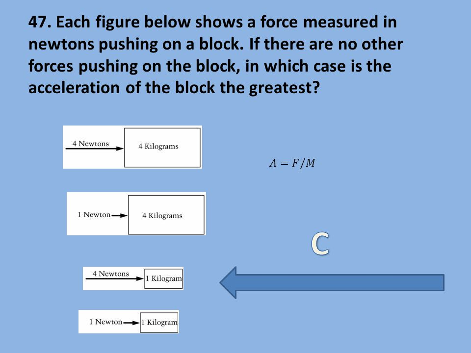 47. Each figure below shows a force measured in newtons pushing on a block. If there are no other forces pushing on the block, in which case is the acceleration of the block the greatest