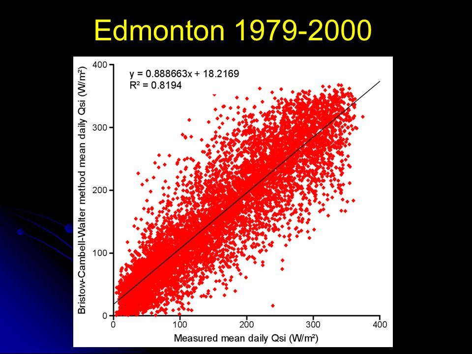 Edmonton 1979-2000