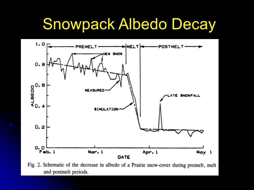 Snowpack Albedo Decay