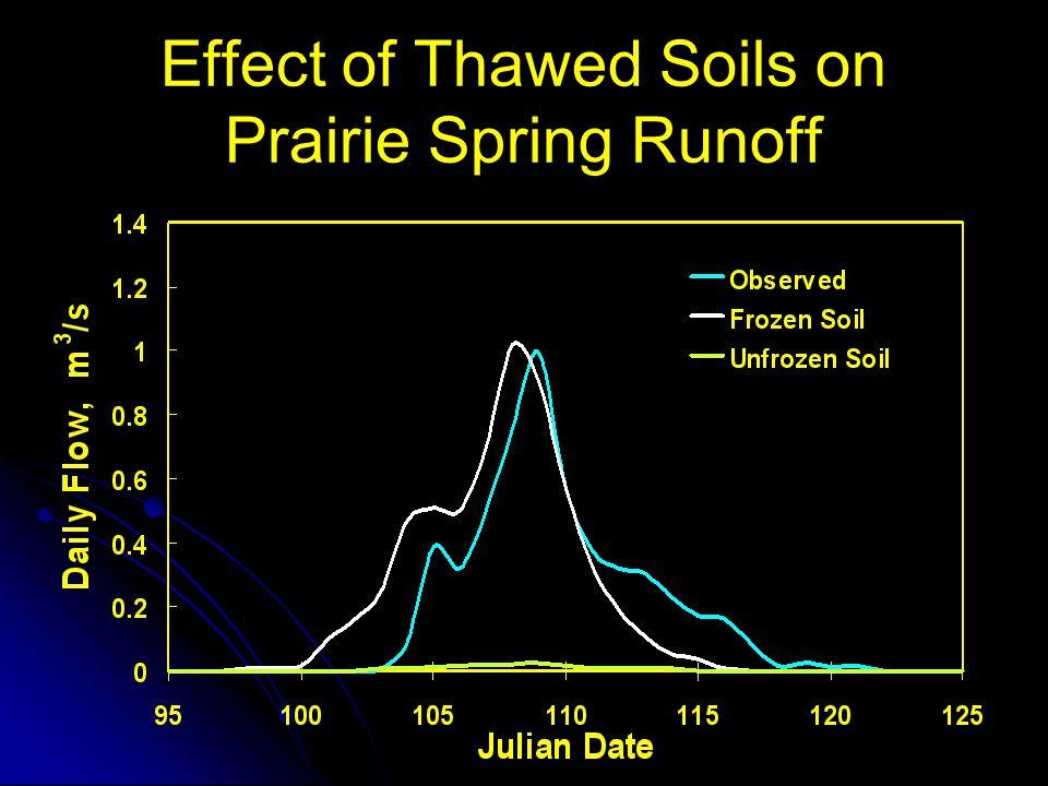 Effect of Thawed Soils on Prairie Spring Runoff