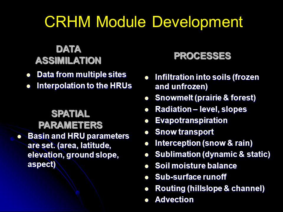 CRHM Module Development